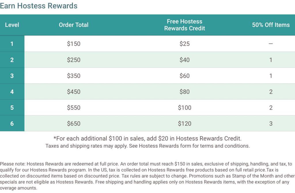 CTMH Hostess Rewards Chart